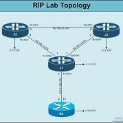 Giao-thức-định-tuyến-RIP-Routing-Information-Protocol[1]